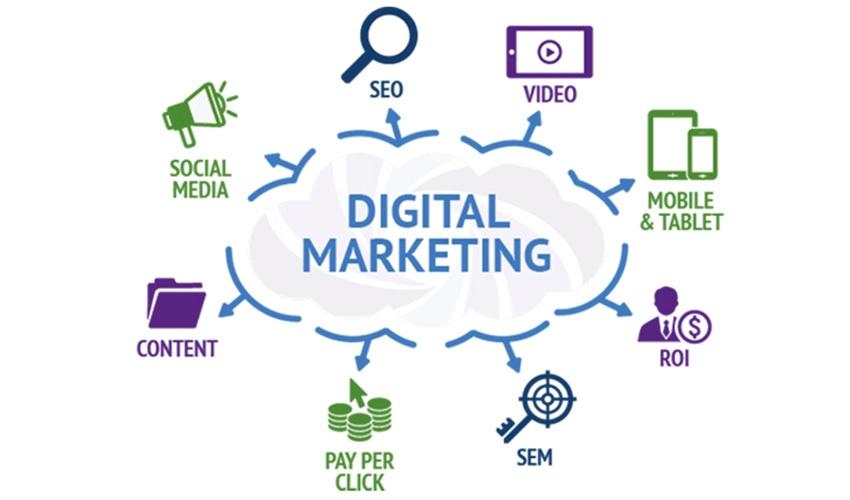 Digital Marketing Institute in Udaipur